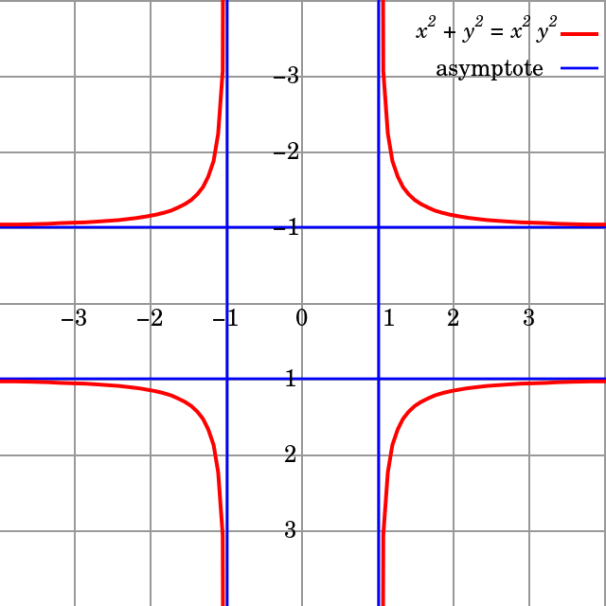 graph_of_sect_csct-svg